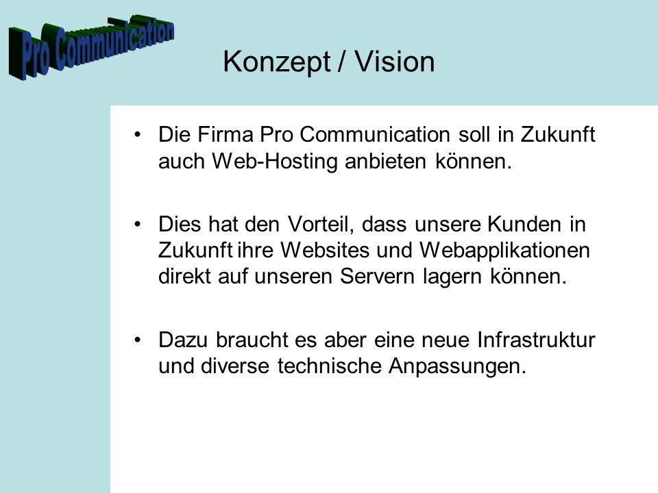 Konzept / Vision Die Firma Pro Communication soll in Zukunft auch Web-Hosting anbieten können.