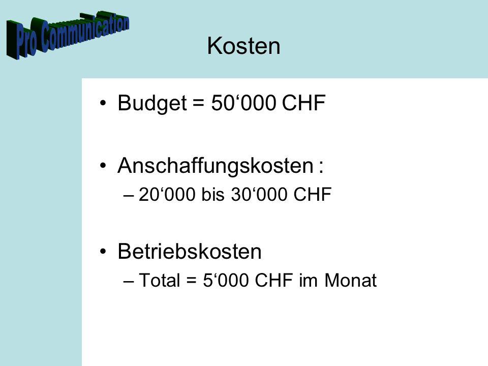 Kosten Budget = 50'000 CHF Anschaffungskosten : Betriebskosten