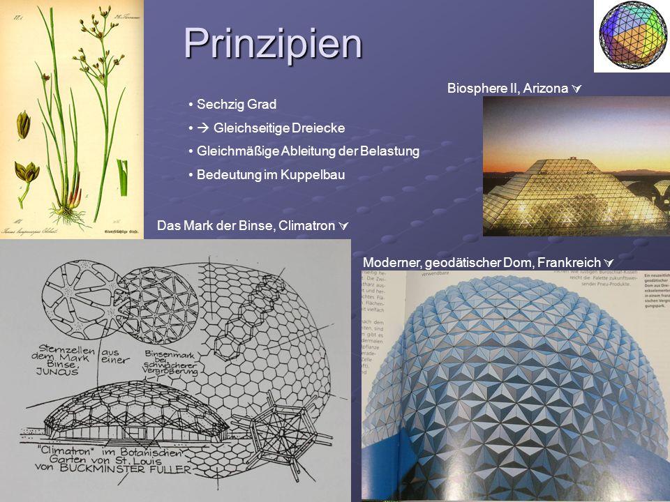 Prinzipien Biosphere II, Arizona  Sechzig Grad