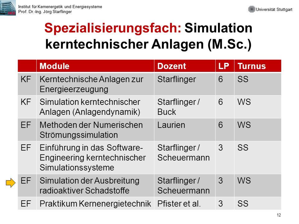 Spezialisierungsfach: Simulation kerntechnischer Anlagen (M.Sc.)