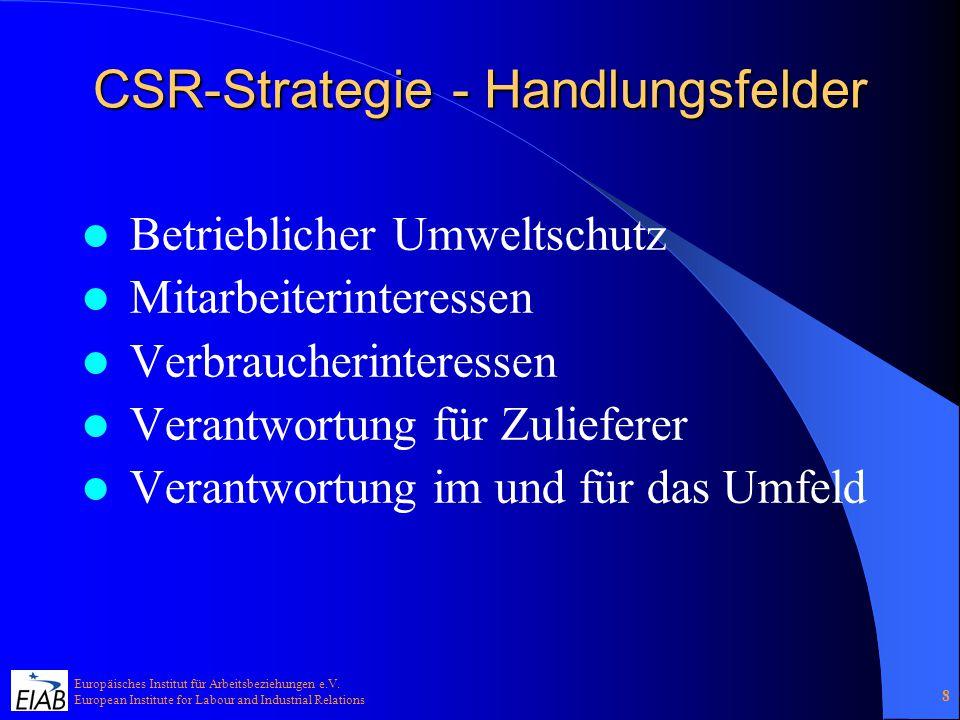 CSR-Strategie - Handlungsfelder
