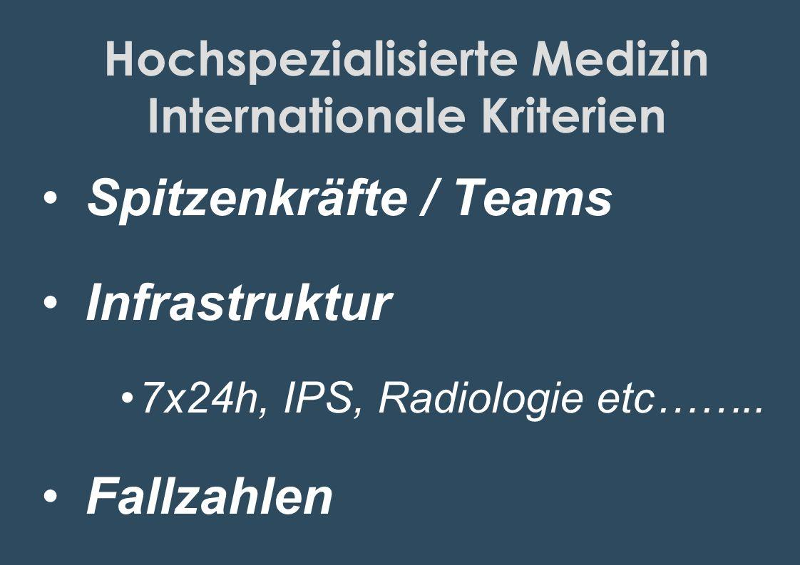 Hochspezialisierte Medizin Internationale Kriterien