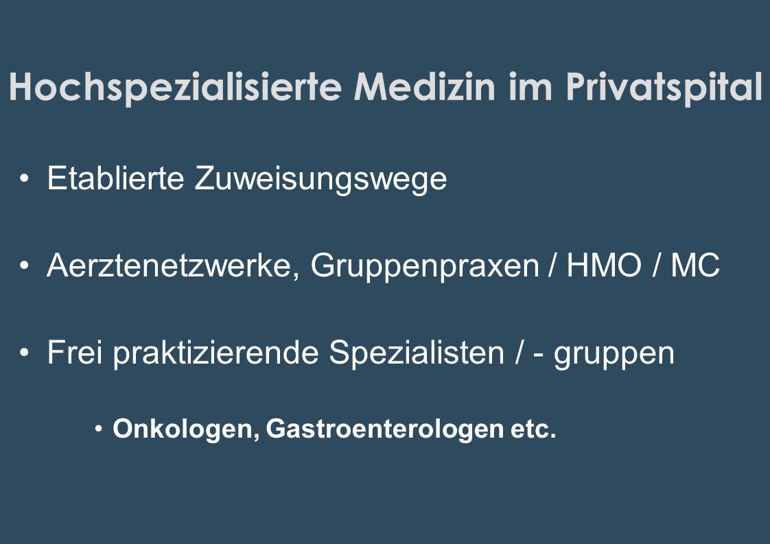 Hochspezialisierte Medizin im Privatspital