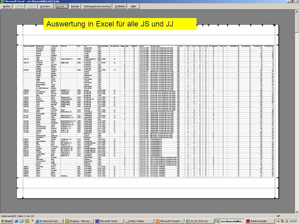 Auswertung in Excel für alle JS und JJ