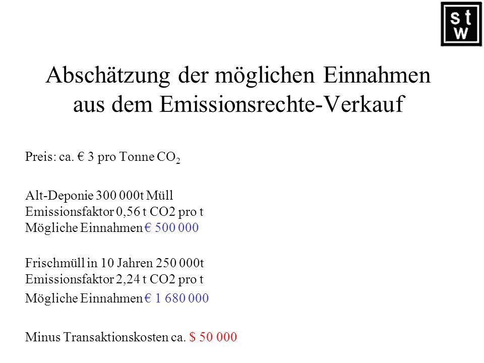 Abschätzung der möglichen Einnahmen aus dem Emissionsrechte-Verkauf