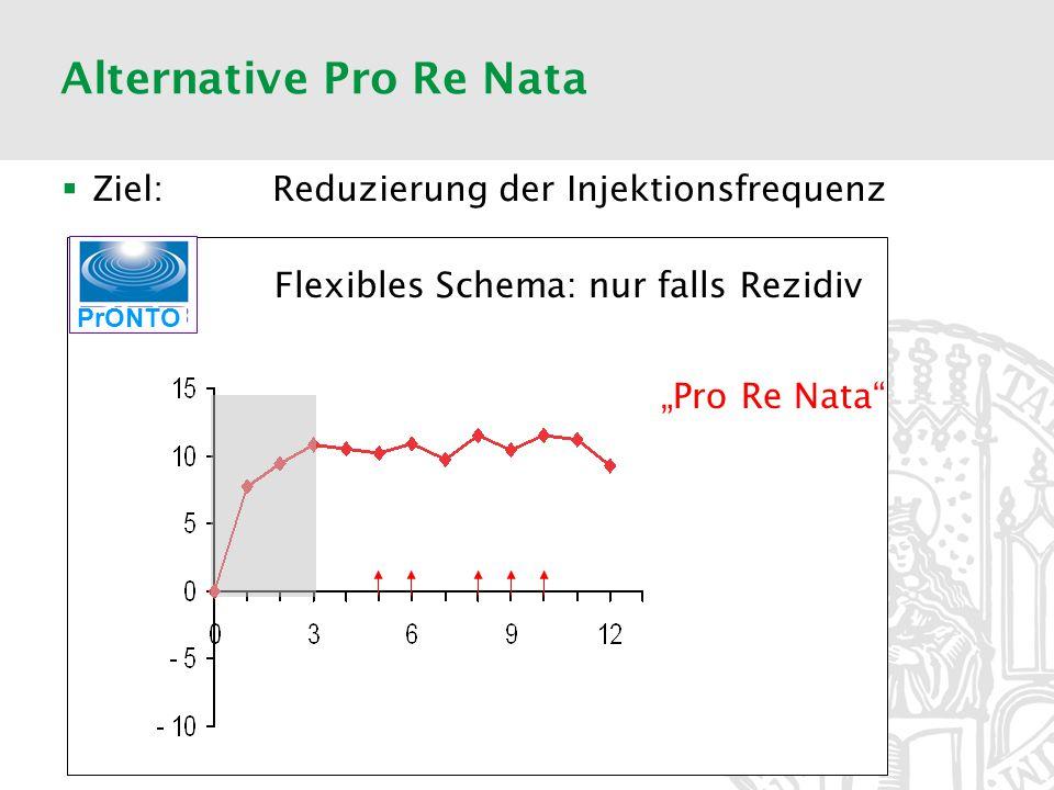 Alternative Pro Re Nata