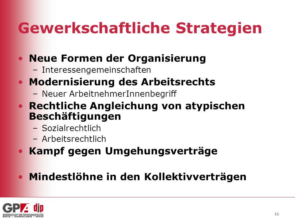 Gewerkschaftliche Strategien