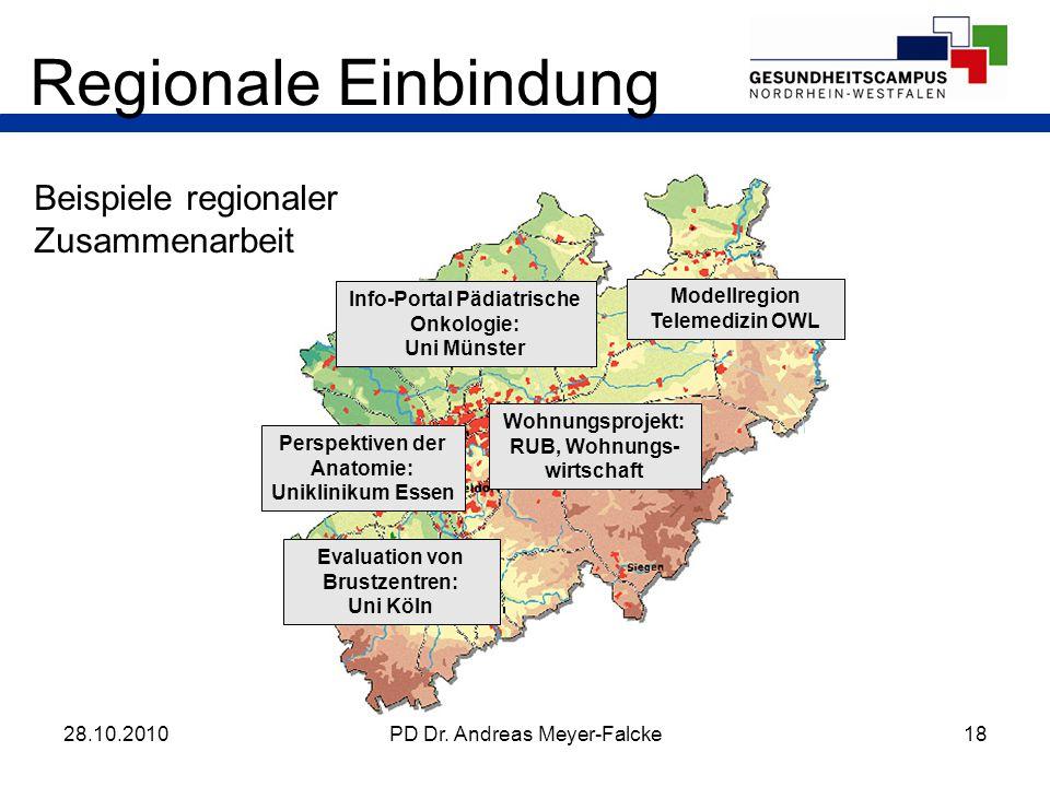 Regionale Einbindung Beispiele regionaler Zusammenarbeit