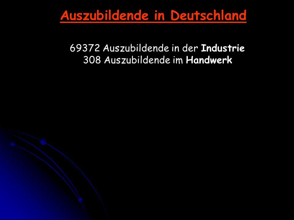 Auszubildende in Deutschland