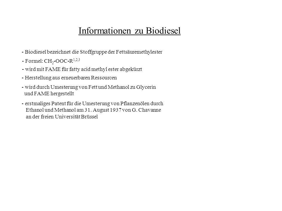 Informationen zu Biodiesel