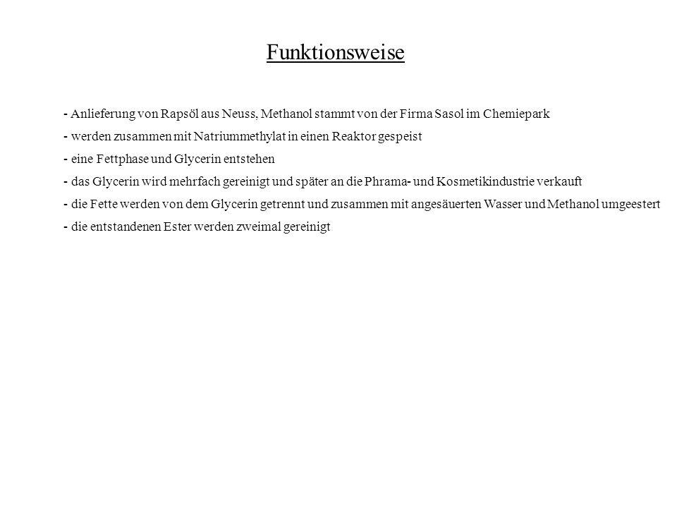 Funktionsweise - Anlieferung von Rapsöl aus Neuss, Methanol stammt von der Firma Sasol im Chemiepark.