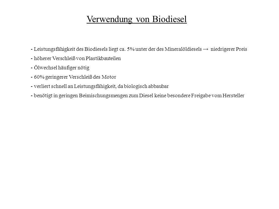 Verwendung von Biodiesel