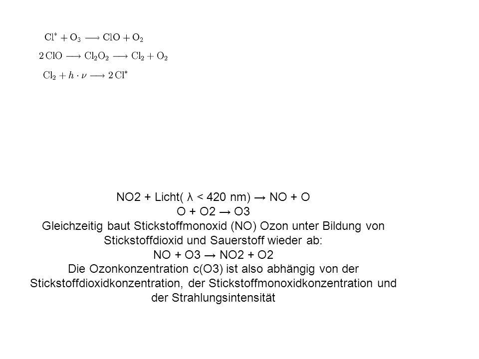 NO2 + Licht( λ < 420 nm) → NO + O