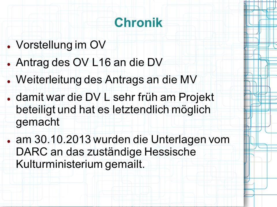 Chronik Vorstellung im OV Antrag des OV L16 an die DV