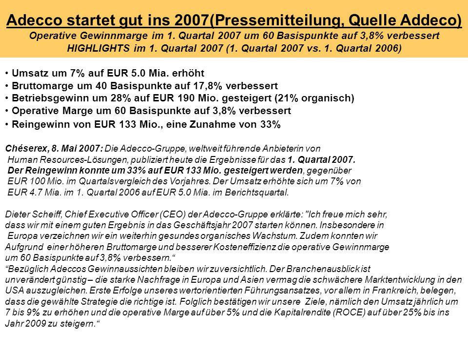 HIGHLIGHTS im 1. Quartal 2007 (1. Quartal 2007 vs. 1. Quartal 2006)