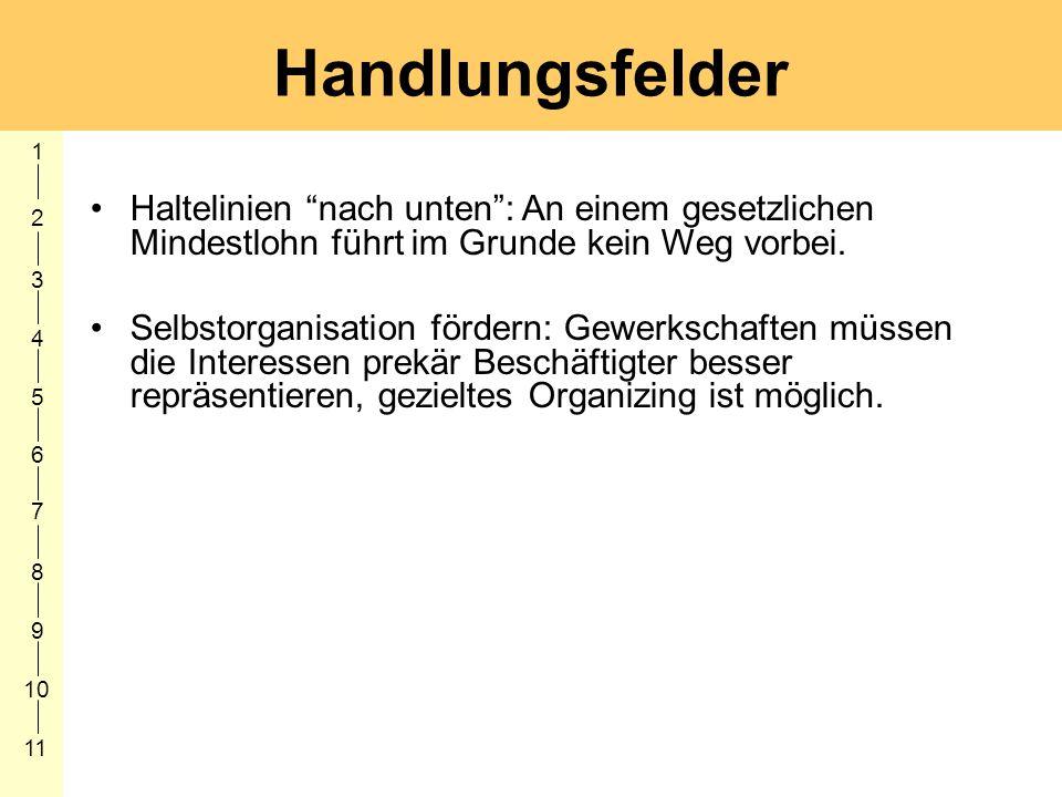 1 2. 3. 4. 5. 6. 7. 8. 9. 10. 11. Handlungsfelder.