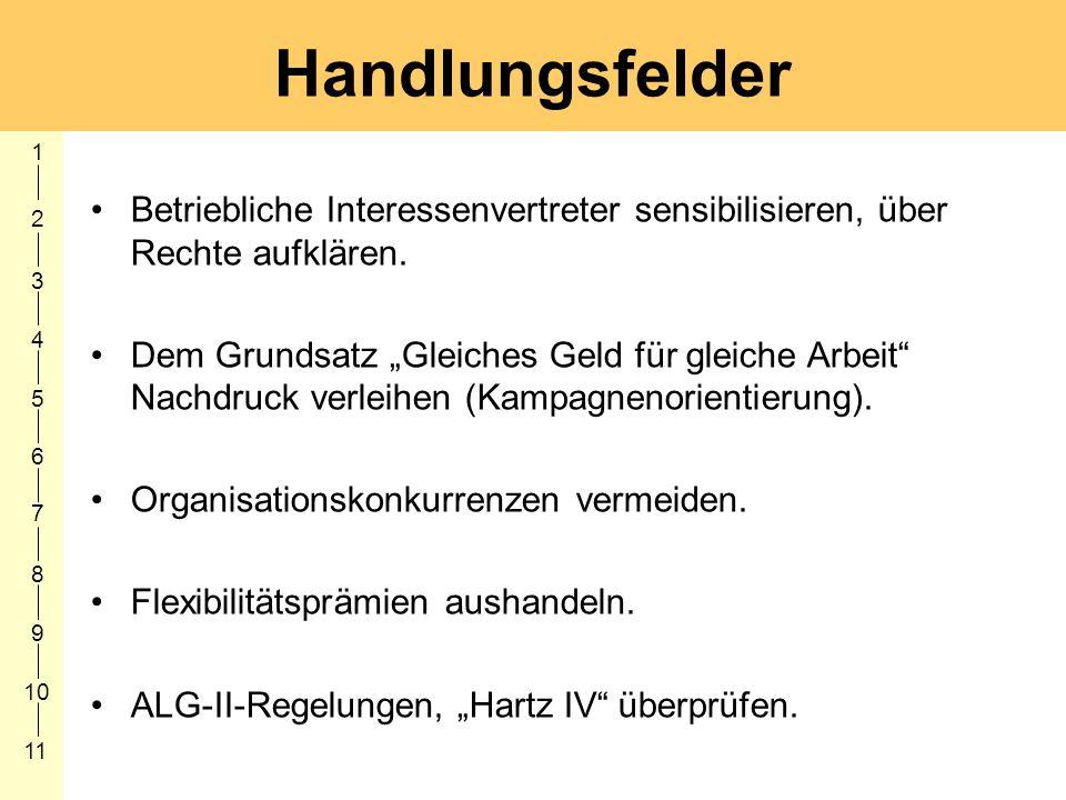 1 2. 3. 4. 5. 6. 7. 8. 9. 10. 11. Handlungsfelder. Betriebliche Interessenvertreter sensibilisieren, über Rechte aufklären.