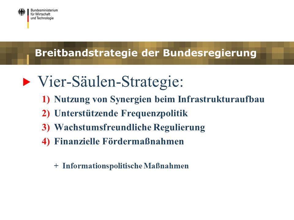Breitbandstrategie der Bundesregierung