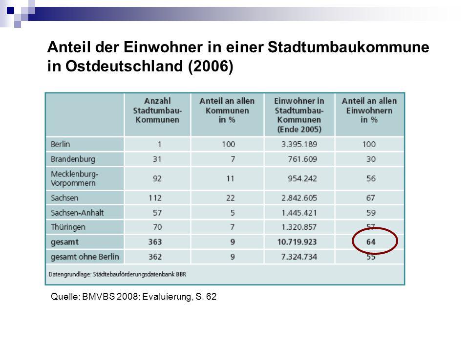 Anteil der Einwohner in einer Stadtumbaukommune in Ostdeutschland (2006)