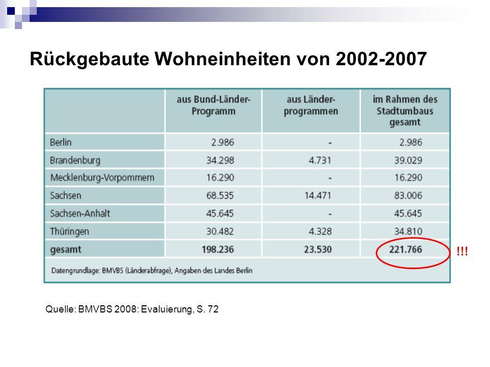 Rückgebaute Wohneinheiten von 2002-2007