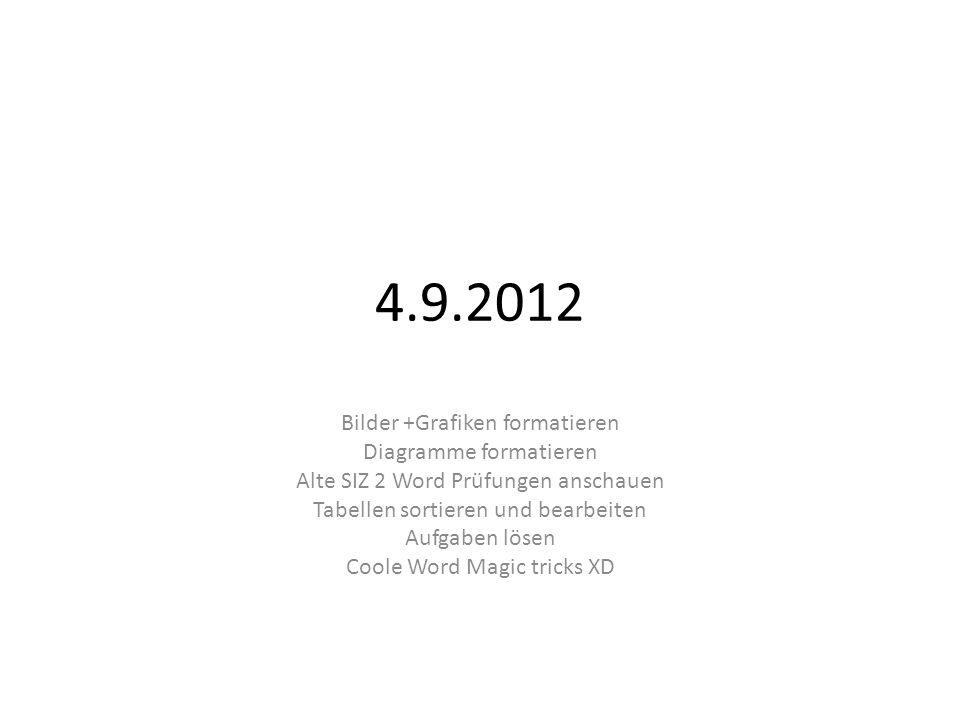 4.9.2012 Bilder +Grafiken formatieren Diagramme formatieren