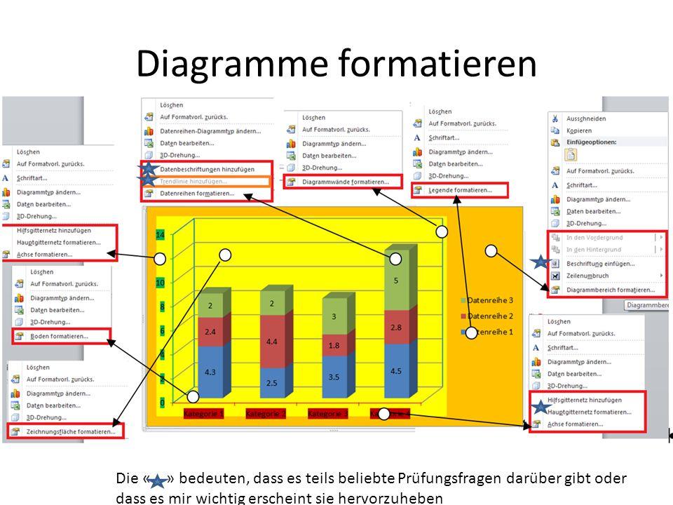 Diagramme formatieren