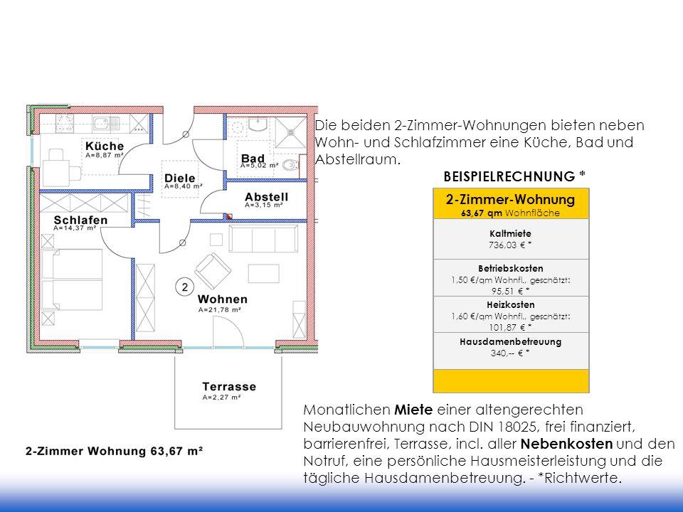 Die beiden 2-Zimmer-Wohnungen bieten neben Wohn- und Schlafzimmer eine Küche, Bad und Abstellraum.