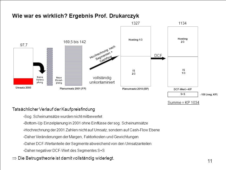 Wie war es wirklich Ergebnis Prof. Drukarczyk