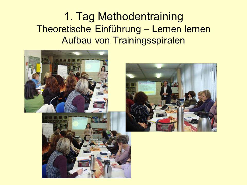 1. Tag Methodentraining Theoretische Einführung – Lernen lernen Aufbau von Trainingsspiralen