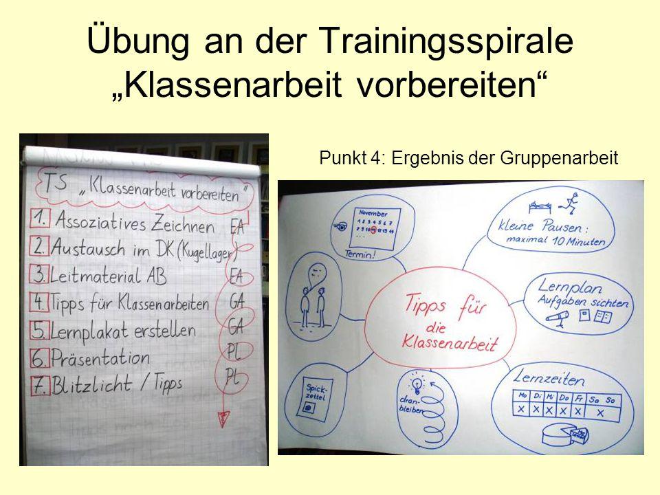 """Übung an der Trainingsspirale """"Klassenarbeit vorbereiten"""