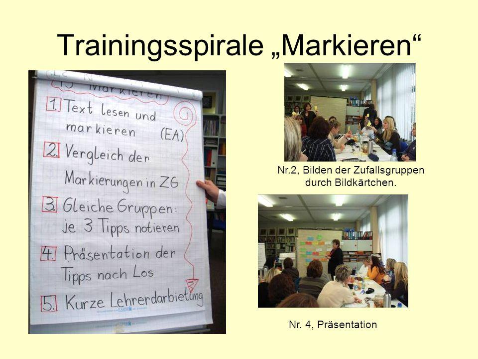 "Trainingsspirale ""Markieren"