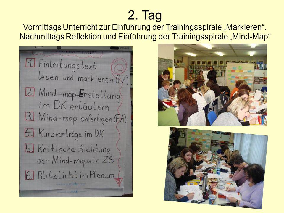 """Nachmittags Reflektion und Einführung der Trainingsspirale """"Mind-Map"""
