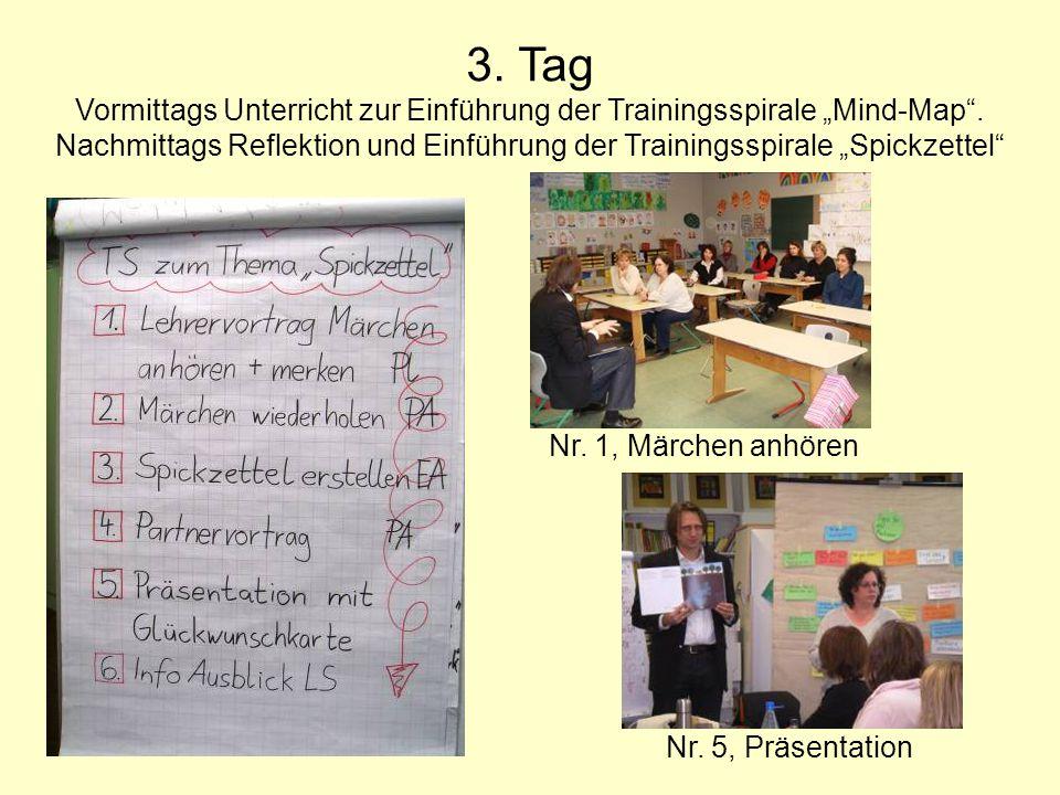 """3. Tag Vormittags Unterricht zur Einführung der Trainingsspirale """"Mind-Map ."""