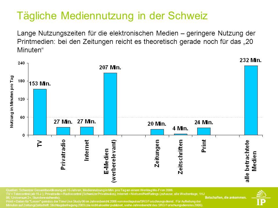 Tägliche Mediennutzung in der Schweiz