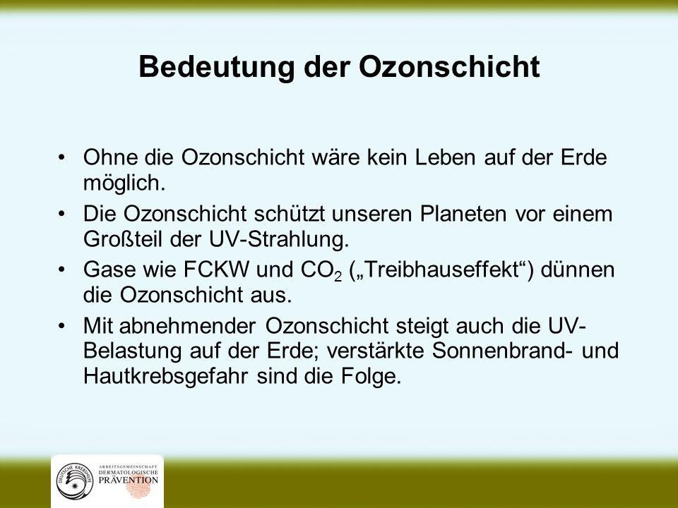Bedeutung der Ozonschicht