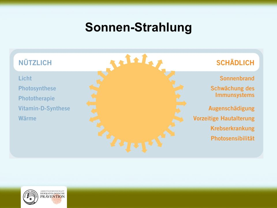 Sonnen-Strahlung