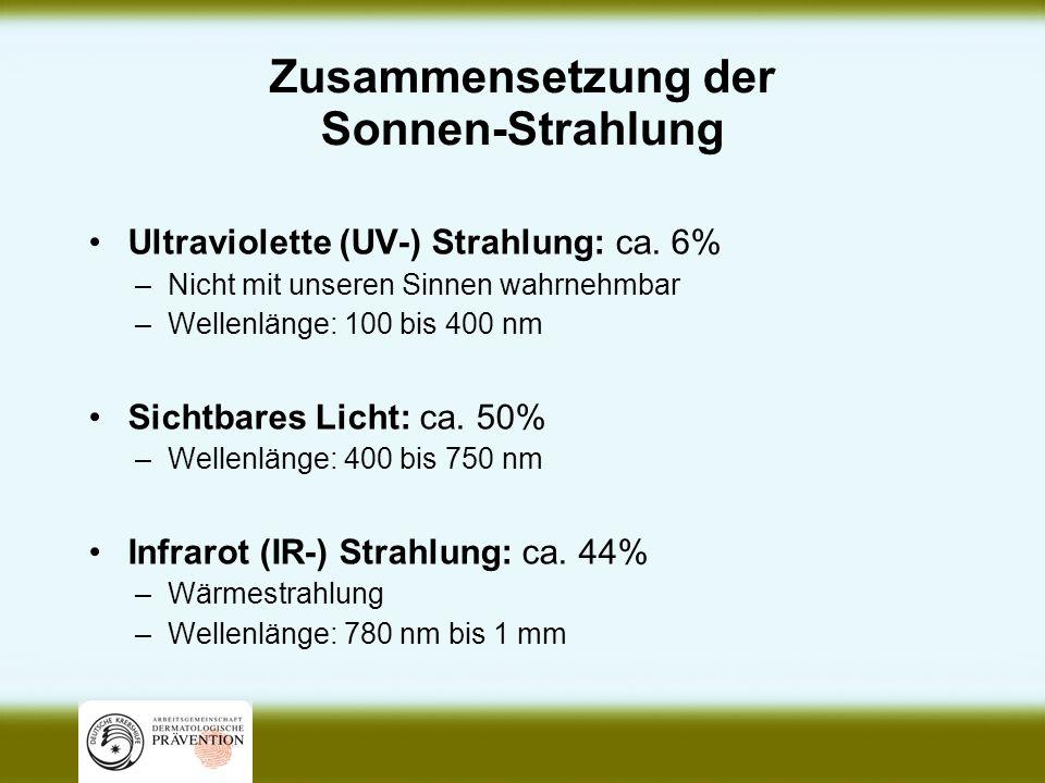 Zusammensetzung der Sonnen-Strahlung