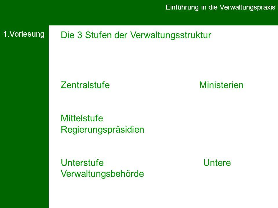 Die 3 Stufen der Verwaltungsstruktur
