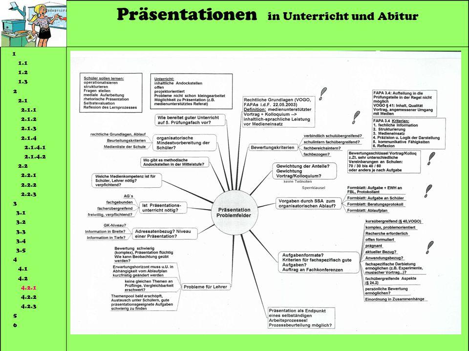 Präsentationen in Unterricht und Abitur