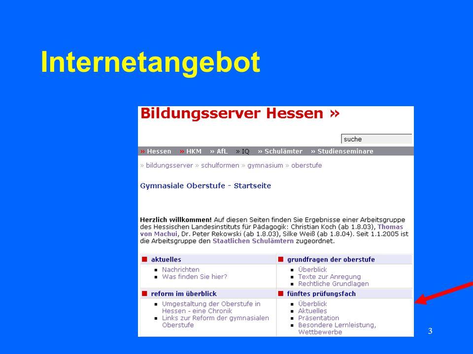 Internetangebot