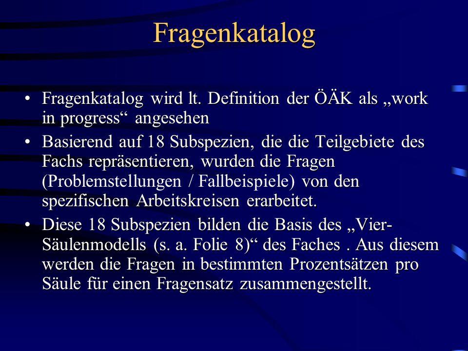 """Fragenkatalog Fragenkatalog wird lt. Definition der ÖÄK als """"work in progress angesehen."""