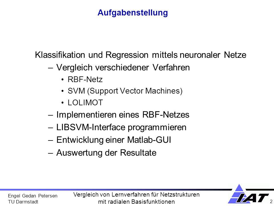 Klassifikation und Regression mittels neuronaler Netze