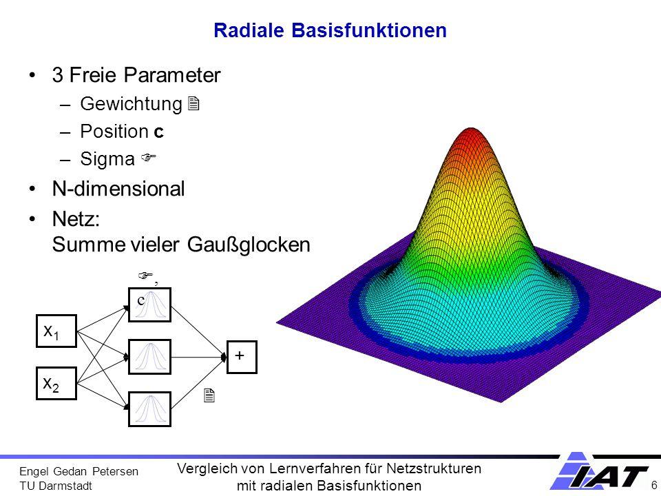 Radiale Basisfunktionen