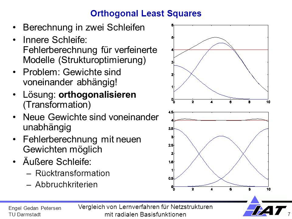 Orthogonal Least Squares