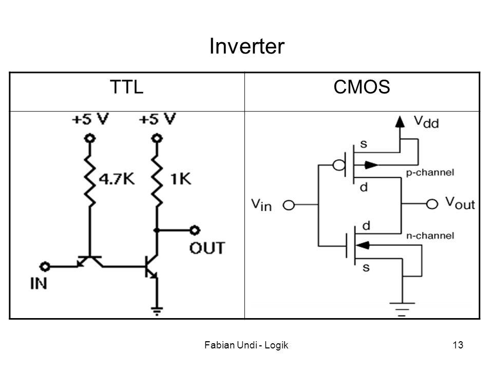 Inverter TTL CMOS Fabian Undi - Logik