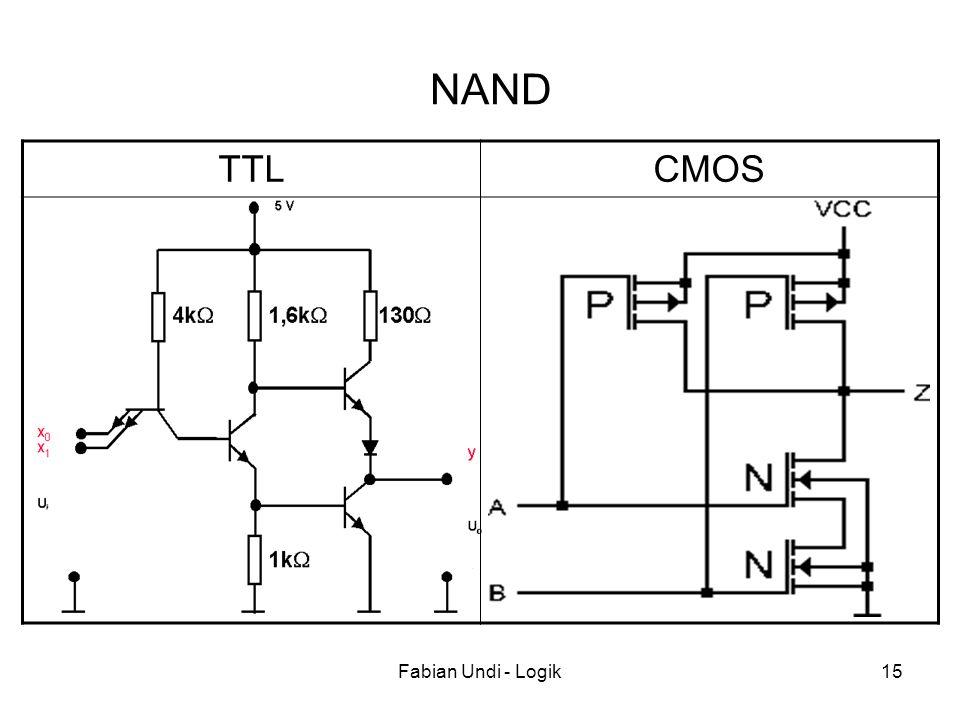 NAND TTL CMOS Fabian Undi - Logik