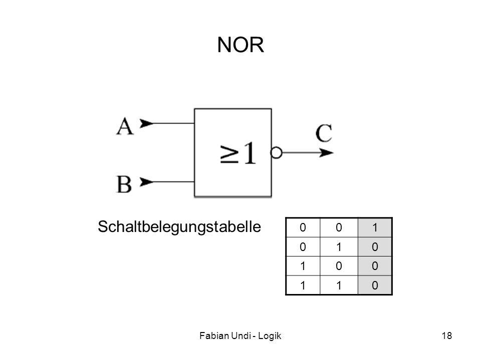 NOR Schaltbelegungstabelle 1 Fabian Undi - Logik