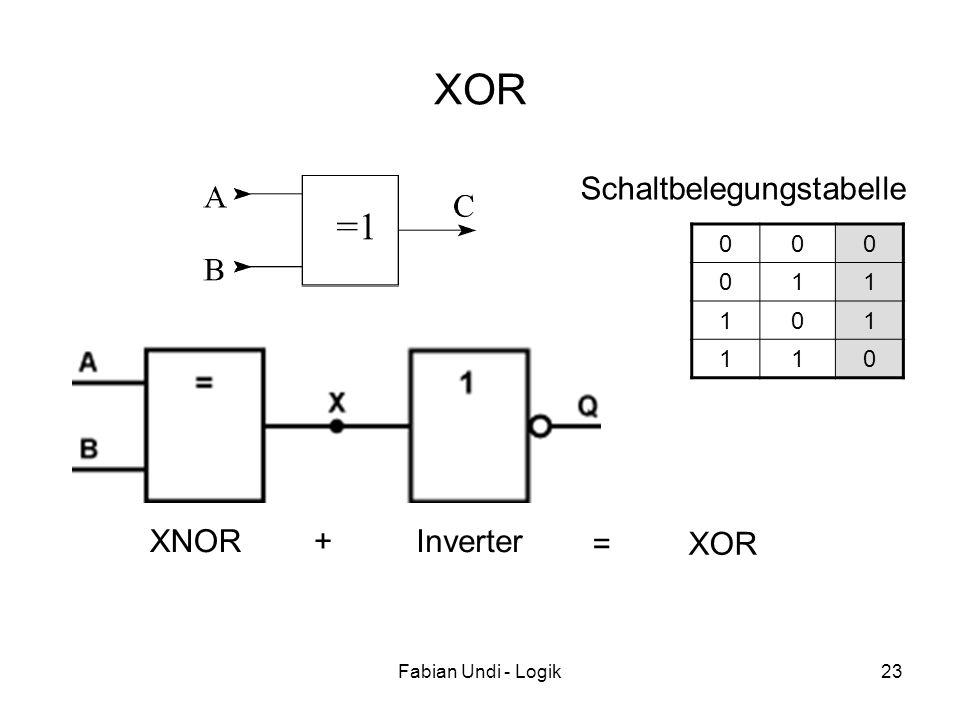 XOR Schaltbelegungstabelle 1 XNOR + Inverter = XOR Fabian Undi - Logik
