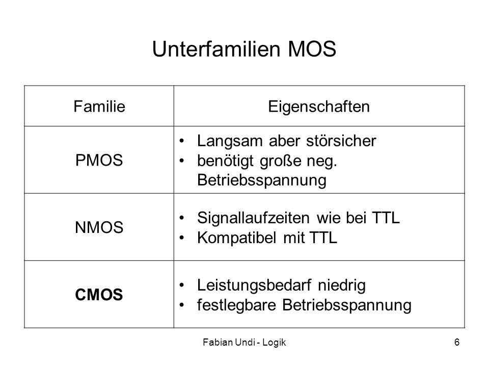 Unterfamilien MOS Familie Eigenschaften PMOS Langsam aber störsicher