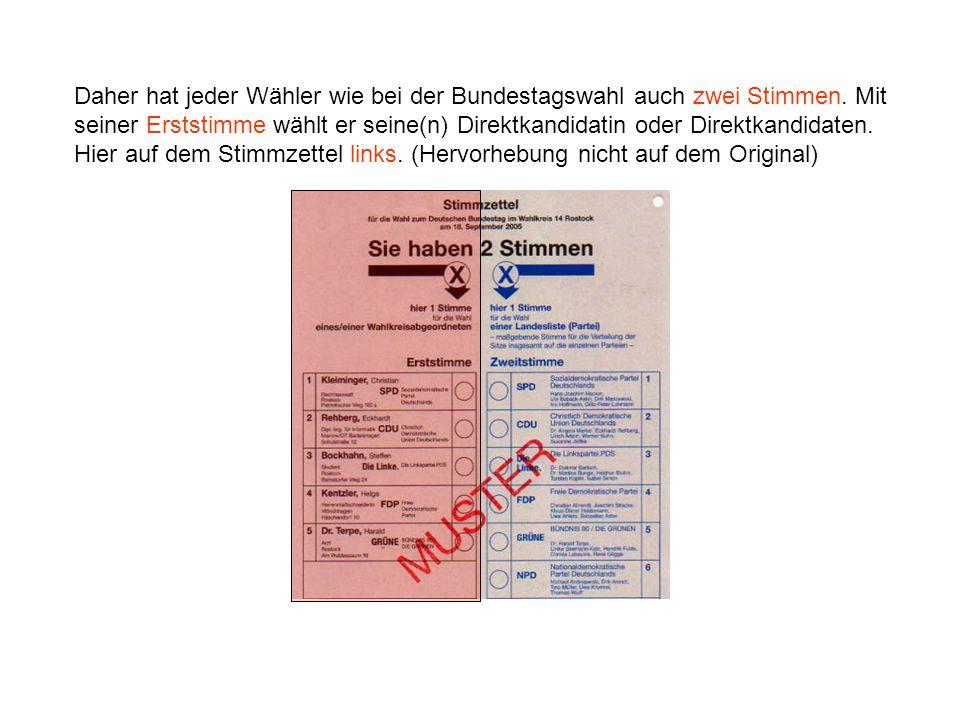 Daher hat jeder Wähler wie bei der Bundestagswahl auch zwei Stimmen